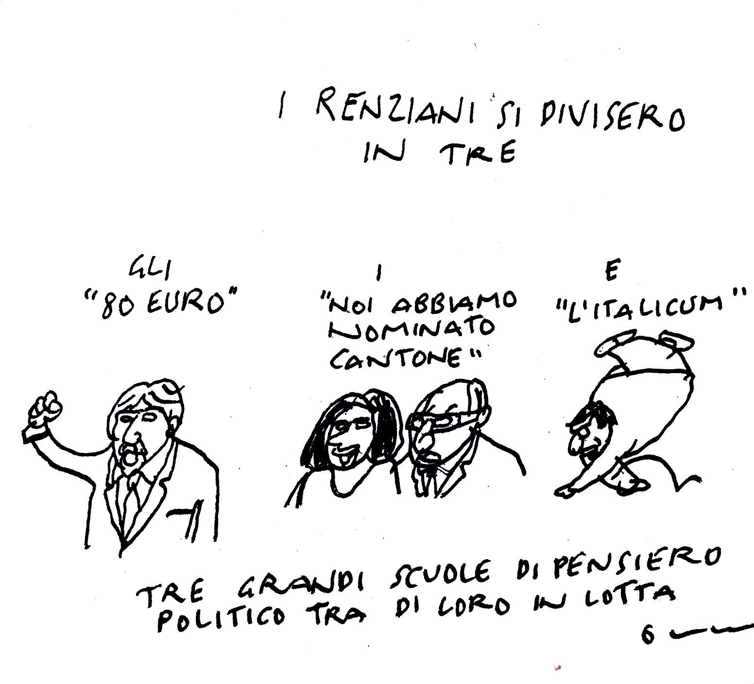 tria renzian