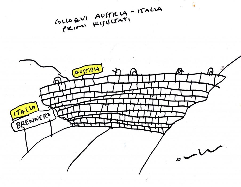 austria italiKa